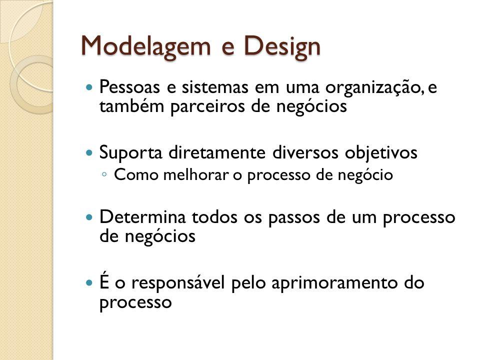 Modelagem e Design Pessoas e sistemas em uma organização, e também parceiros de negócios. Suporta diretamente diversos objetivos.