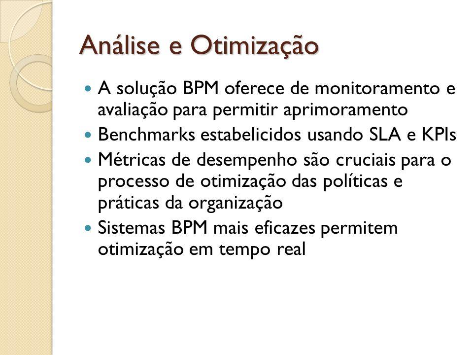 Análise e Otimização A solução BPM oferece de monitoramento e avaliação para permitir aprimoramento.