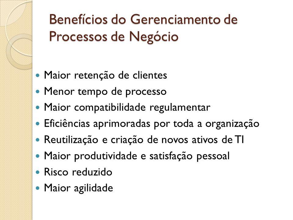 Benefícios do Gerenciamento de Processos de Negócio
