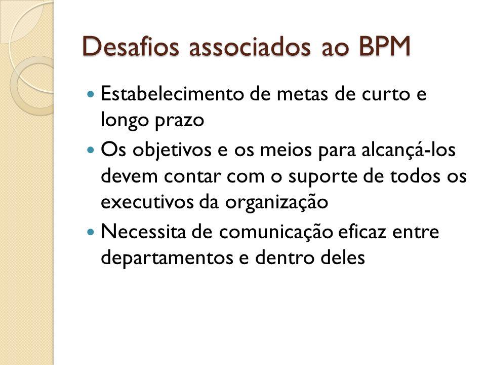 Desafios associados ao BPM