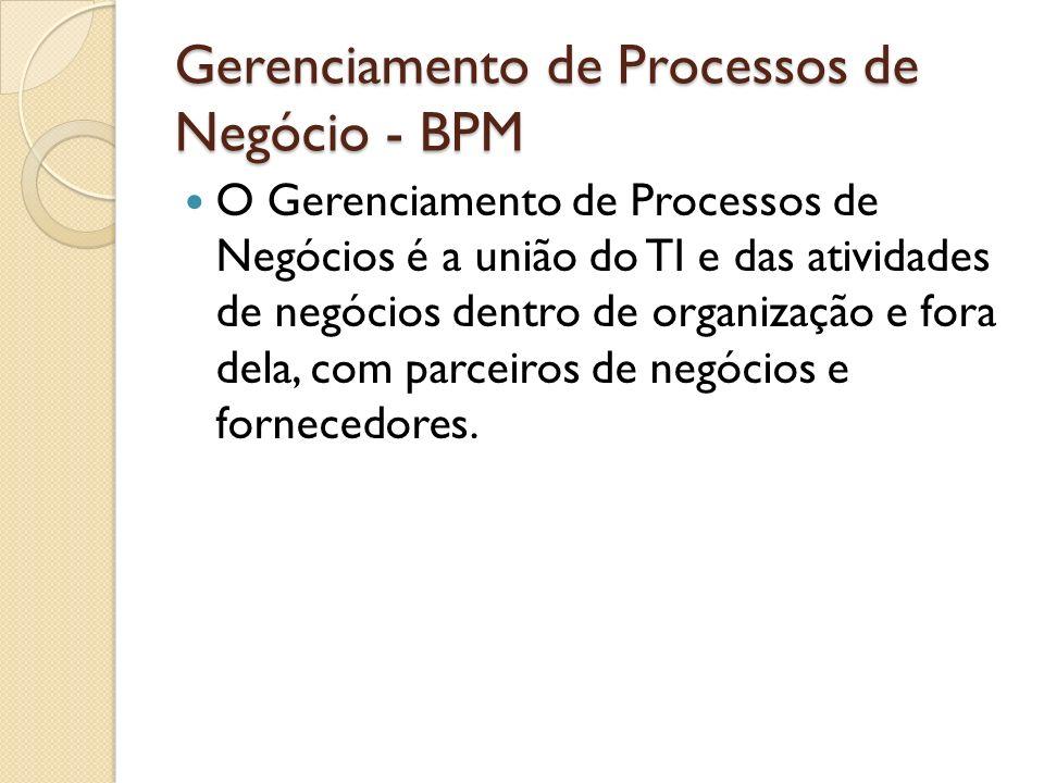 Gerenciamento de Processos de Negócio - BPM