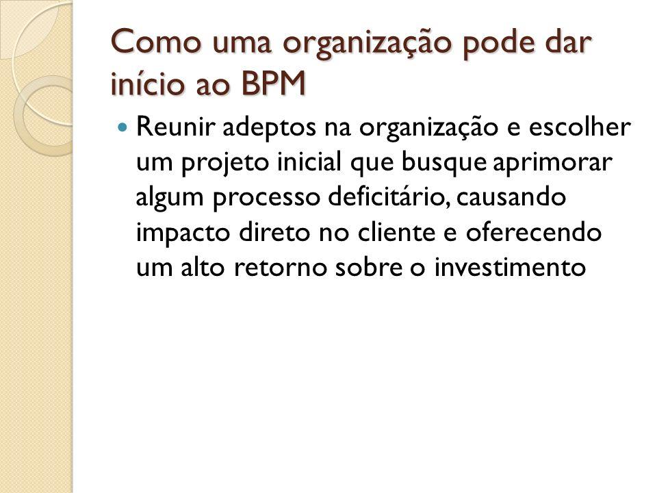 Como uma organização pode dar início ao BPM