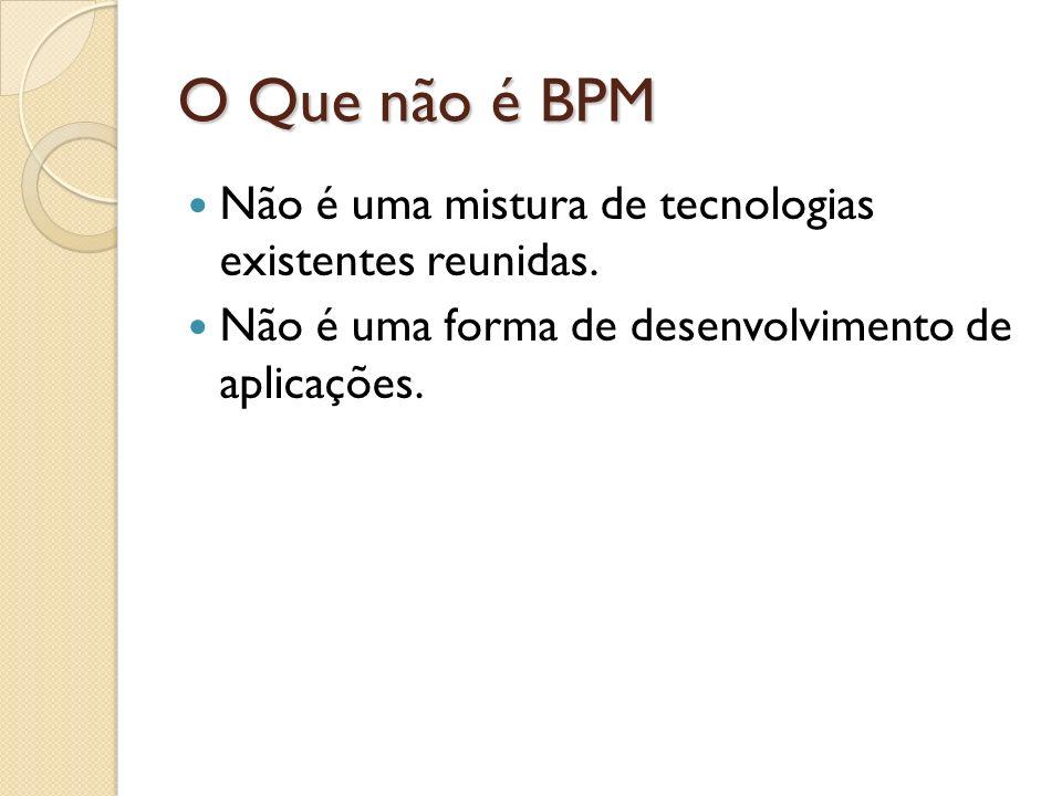 O Que não é BPM Não é uma mistura de tecnologias existentes reunidas.