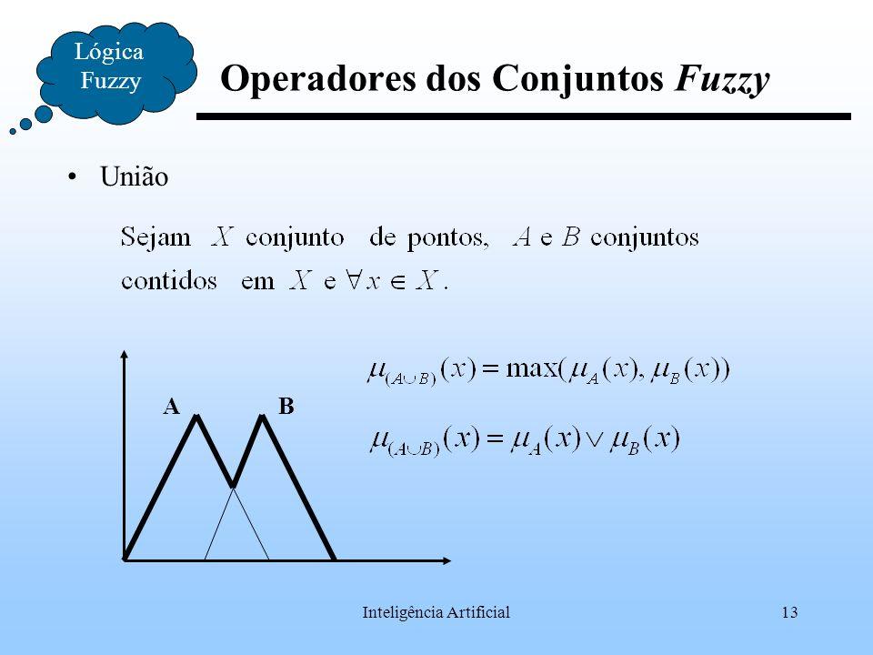 Operadores dos Conjuntos Fuzzy