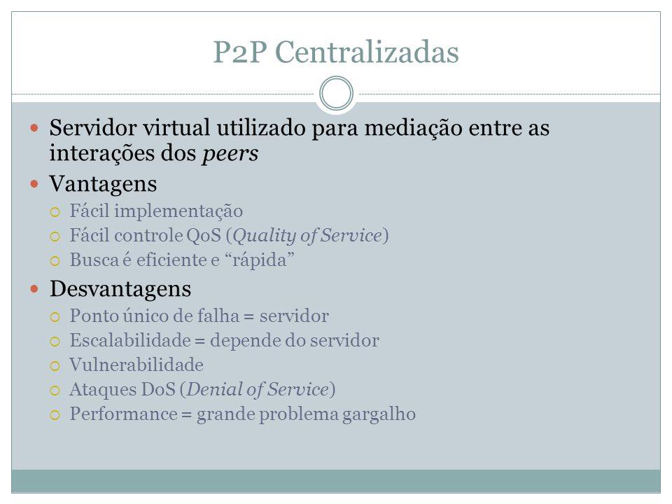 P2P Centralizadas Servidor virtual utilizado para mediação entre as interações dos peers. Vantagens.