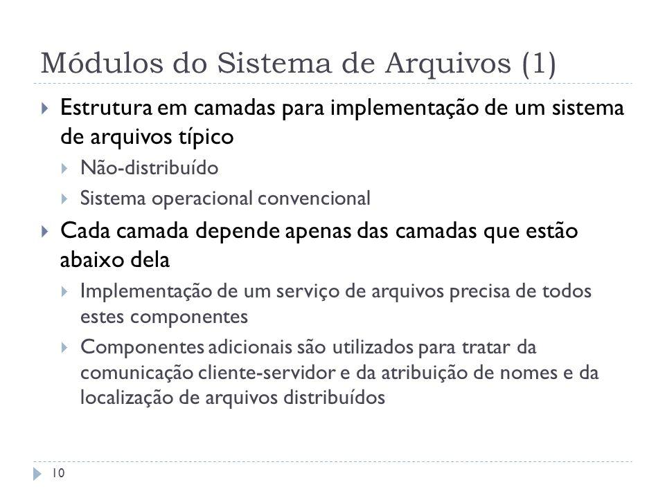 Módulos do Sistema de Arquivos (1)