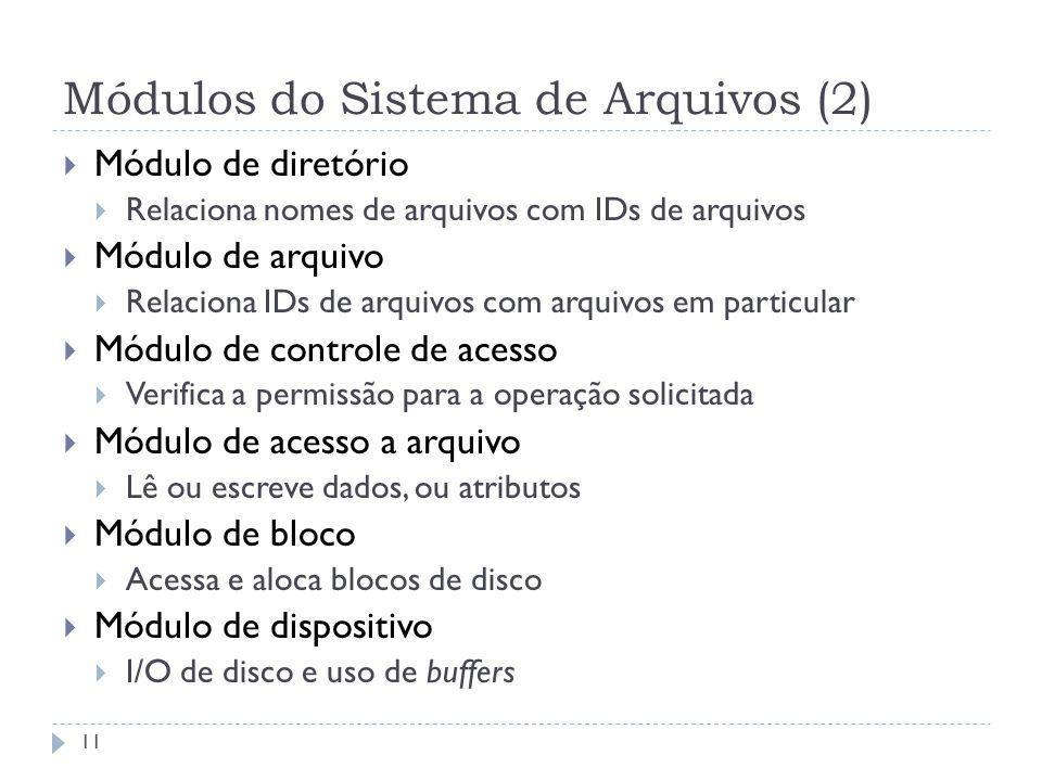 Módulos do Sistema de Arquivos (2)