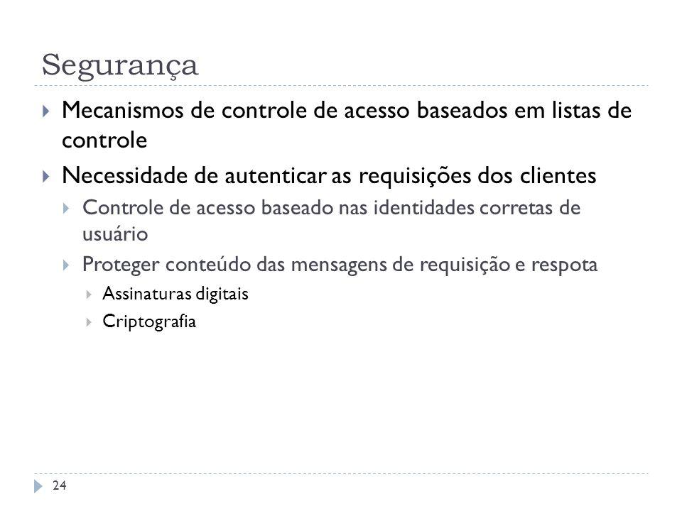 Segurança Mecanismos de controle de acesso baseados em listas de controle. Necessidade de autenticar as requisições dos clientes.