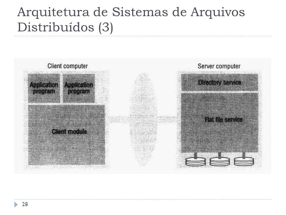 Arquitetura de Sistemas de Arquivos Distribuídos (3)