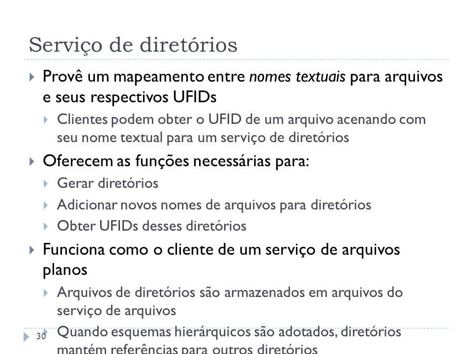 Serviço de diretórios Provê um mapeamento entre nomes textuais para arquivos e seus respectivos UFIDs.