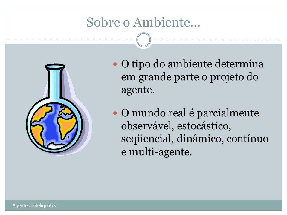 Sobre o Ambiente... O tipo do ambiente determina em grande parte o projeto do agente.