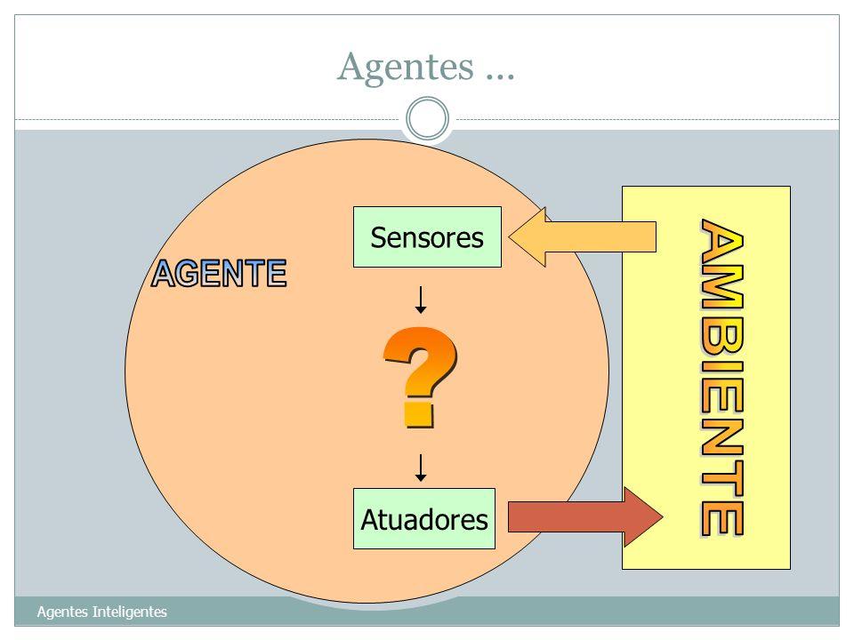 Agentes ... Sensores AGENTE AMBIENTE Atuadores Agentes Inteligentes