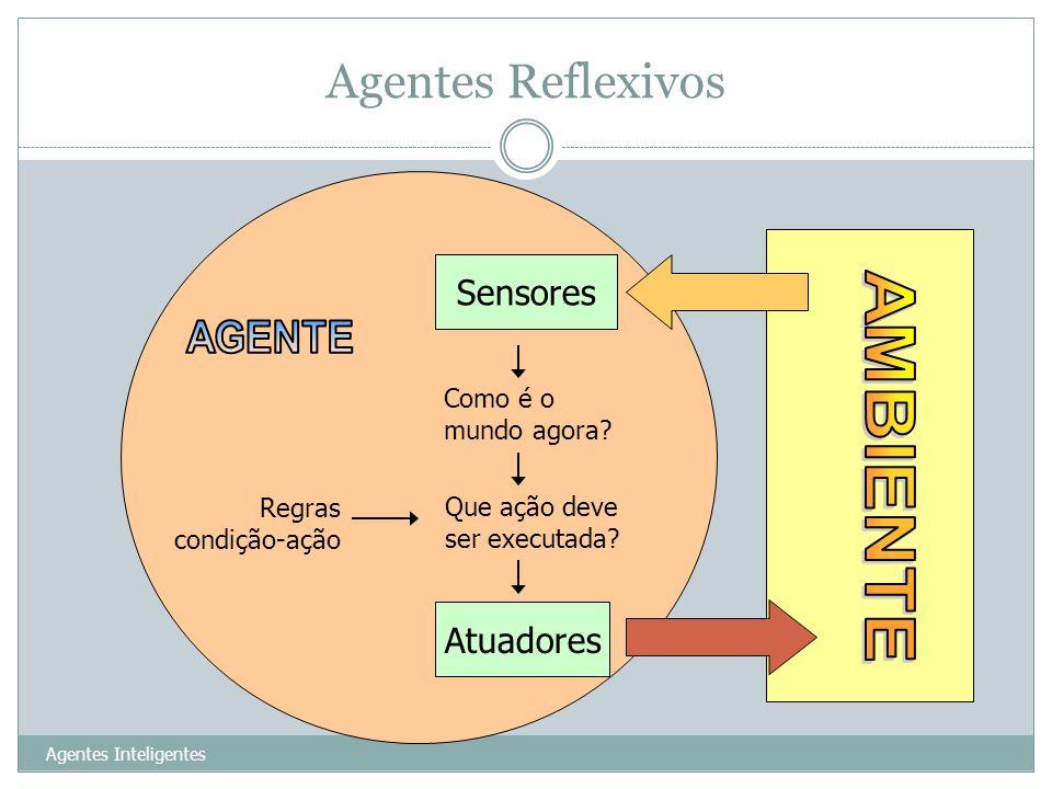 AGENTE AMBIENTE Agentes Reflexivos Sensores Atuadores
