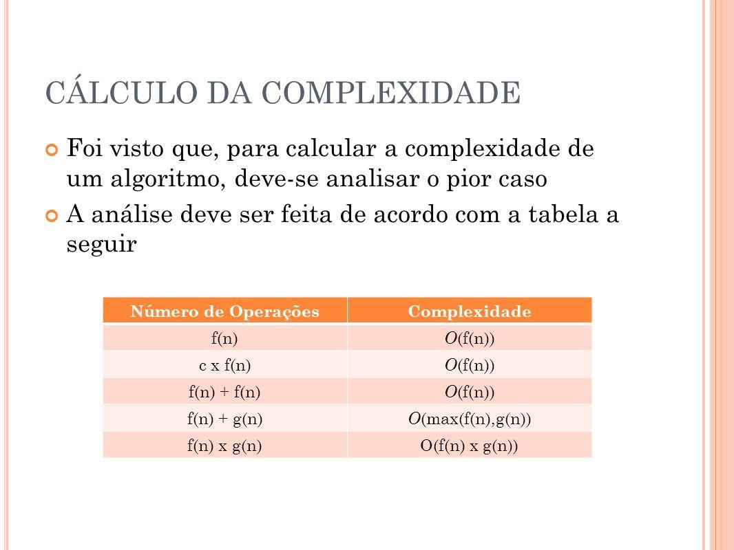 CÁLCULO DA COMPLEXIDADE