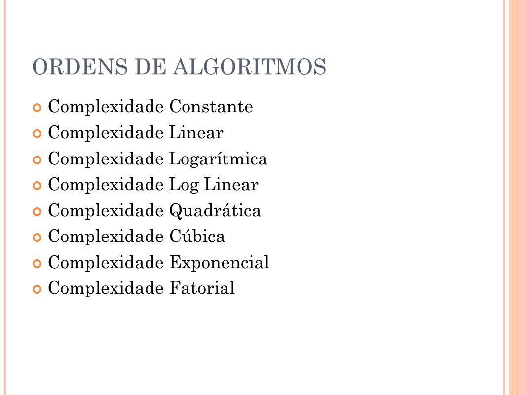ORDENS DE ALGORITMOS Complexidade Constante Complexidade Linear