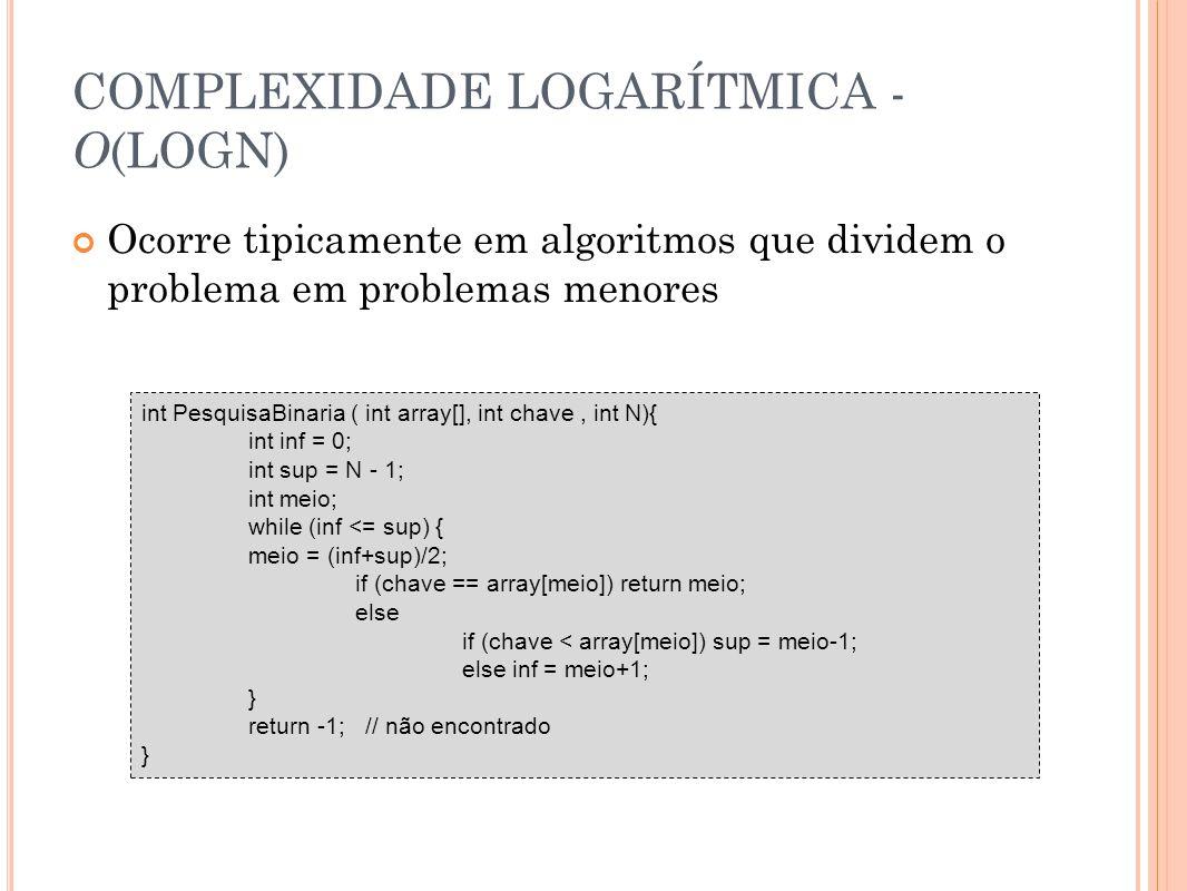 COMPLEXIDADE LOGARÍTMICA - O(LOGN)