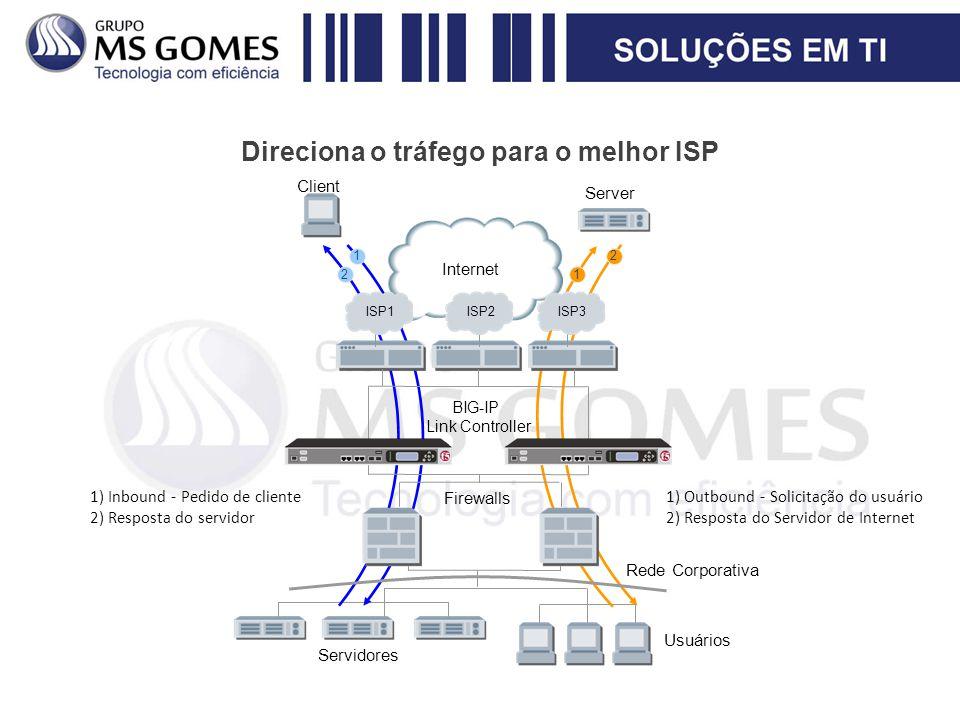 Direciona o tráfego para o melhor ISP