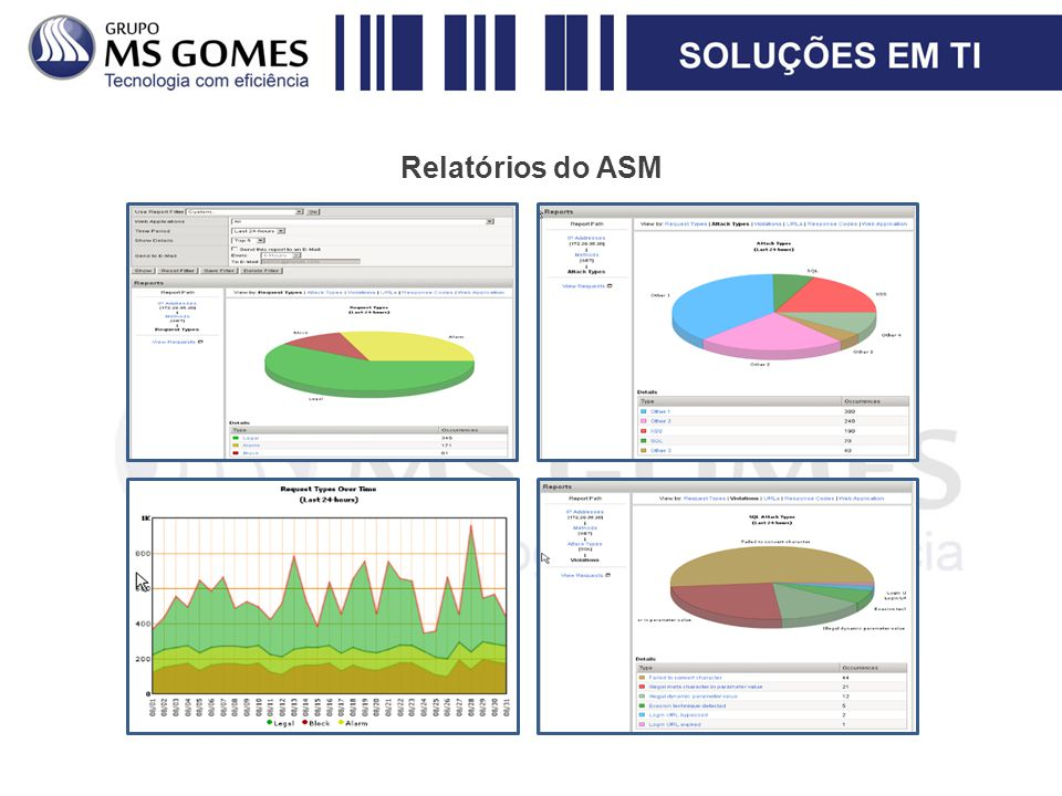 Relatórios do ASM Now we have consolidated PCI reports.