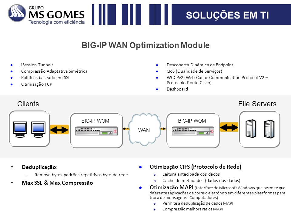 BIG-IP WAN Optimization Module