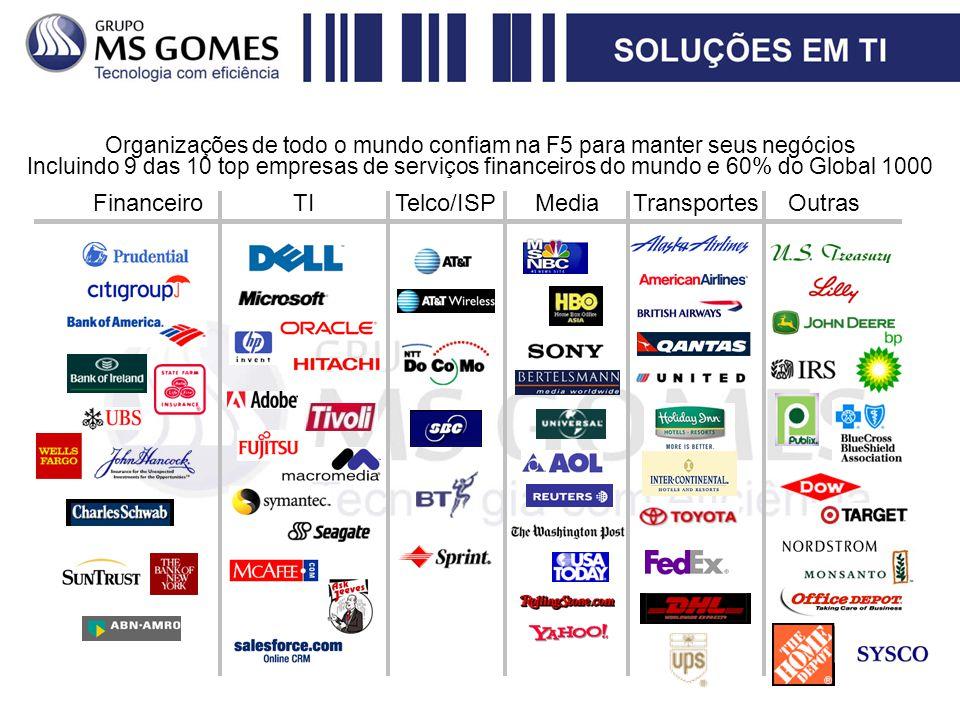 Financeiro TI Telco/ISP Media Transportes Outras