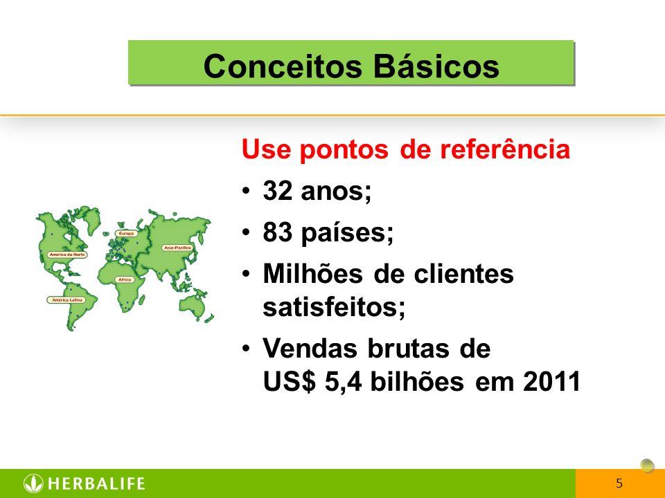 Conceitos Básicos Use pontos de referência 32 anos; 83 países;