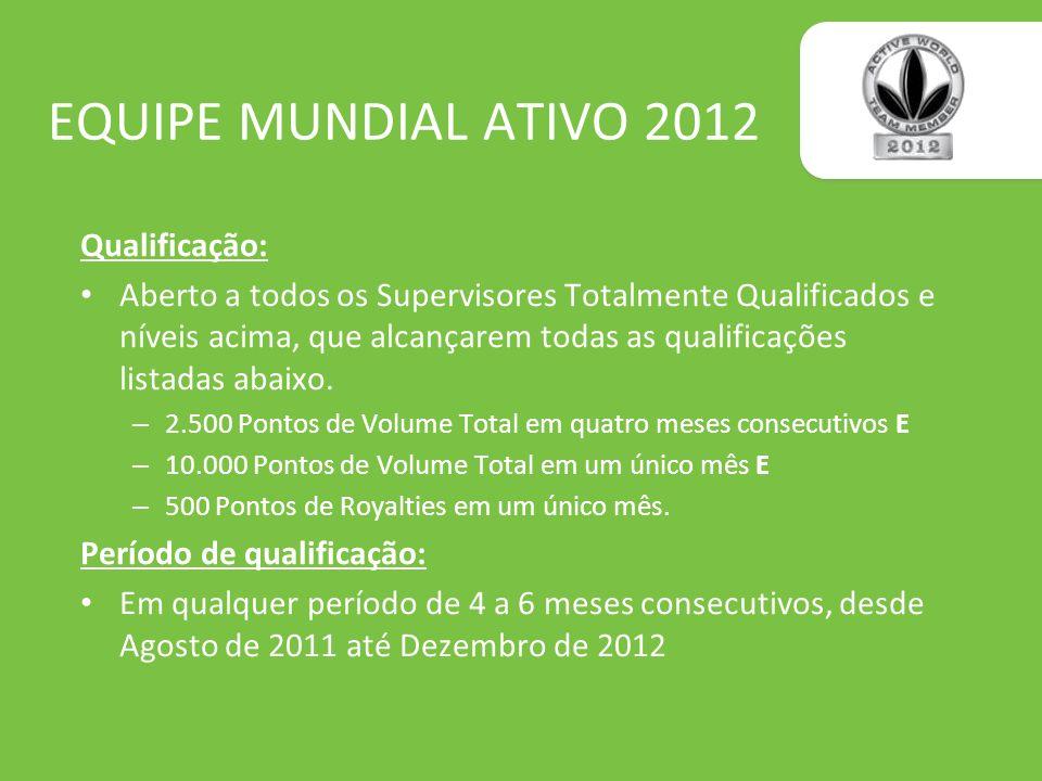EQUIPE MUNDIAL ATIVO 2012 Qualificação: