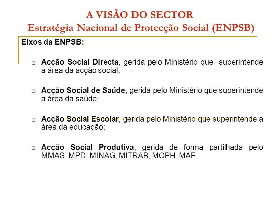 A VISÃO DO SECTOR Estratégia Nacional de Protecção Social (ENPSB)