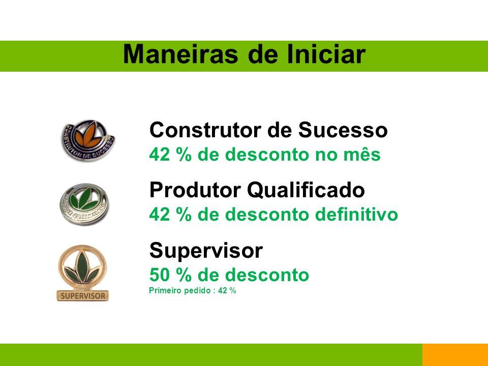 Maneiras de Iniciar Construtor de Sucesso Produtor Qualificado