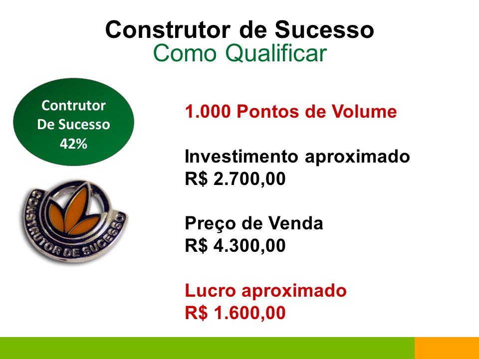 Construtor de Sucesso Como Qualificar 1.000 Pontos de Volume