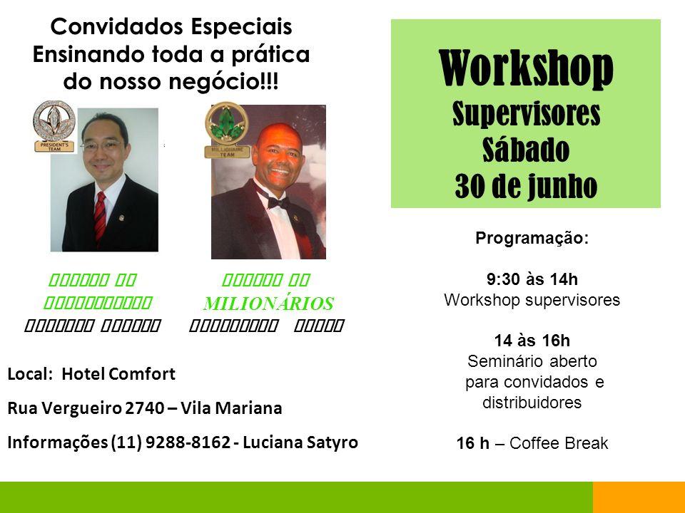 Ensinando toda a prática Workshop Supervisores Sábado 30 de junho