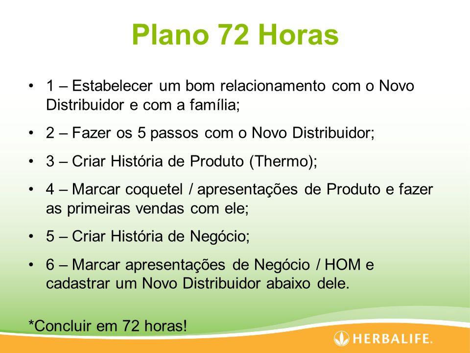 Plano 72 Horas1 – Estabelecer um bom relacionamento com o Novo Distribuidor e com a família; 2 – Fazer os 5 passos com o Novo Distribuidor;