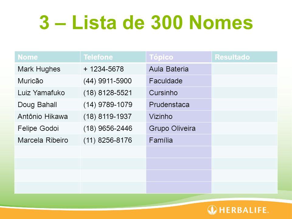 3 – Lista de 300 Nomes Nome Telefone Tópico Resultado Mark Hughes