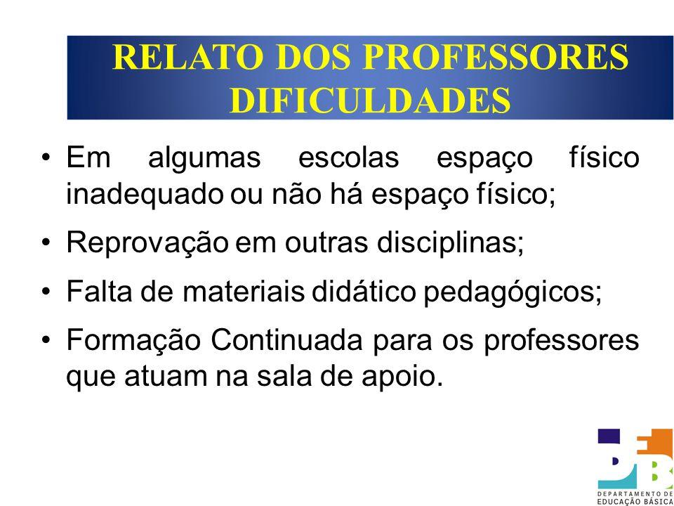 RELATO DOS PROFESSORES DIFICULDADES