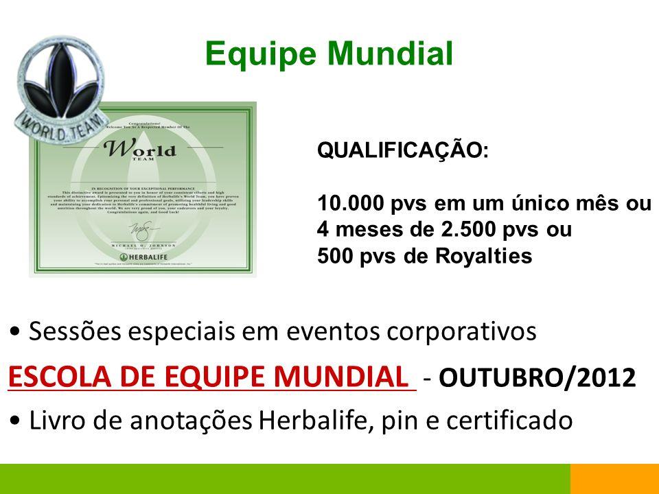 Equipe Mundial ESCOLA DE EQUIPE MUNDIAL - OUTUBRO/2012