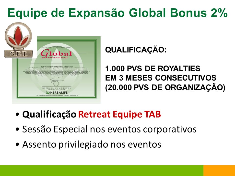 Equipe de Expansão Global Bonus 2%
