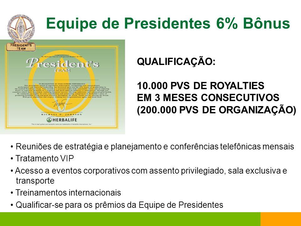 Equipe de Presidentes 6% Bônus