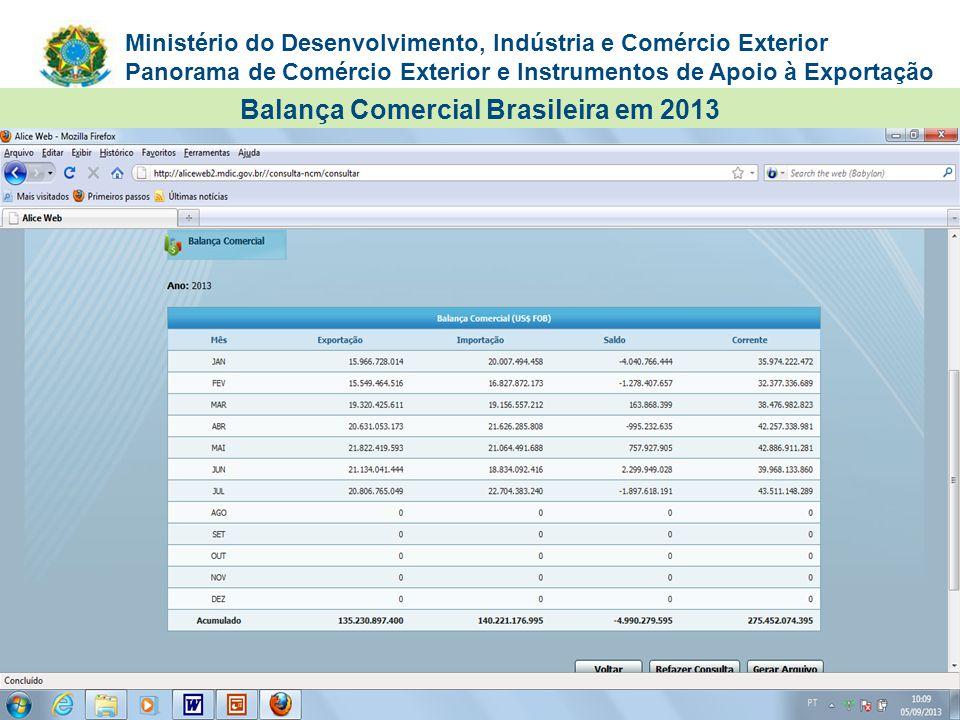 Balança Comercial Brasileira em 2013