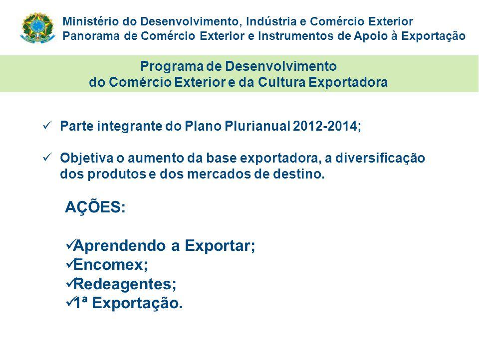 Aprendendo a Exportar; Encomex; Redeagentes; 1ª Exportação.