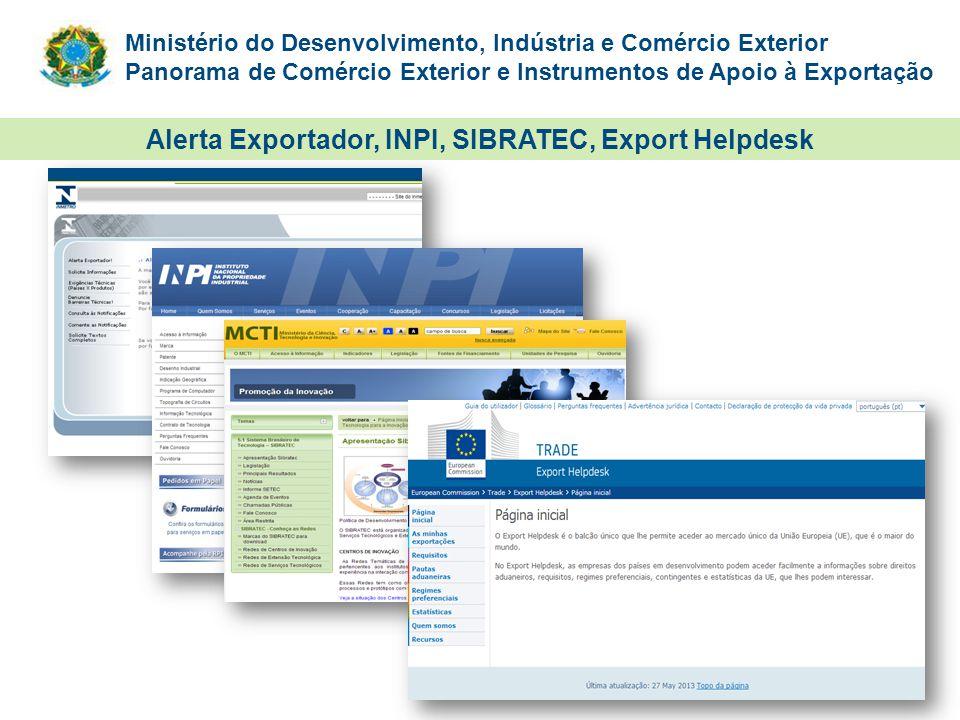 Alerta Exportador, INPI, SIBRATEC, Export Helpdesk