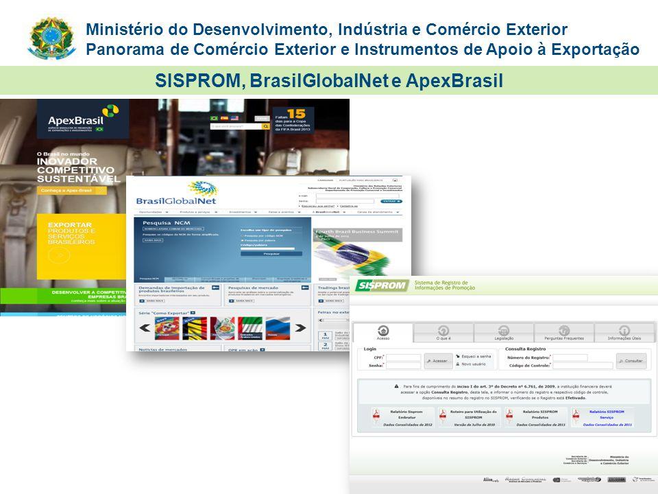 SISPROM, BrasilGlobalNet e ApexBrasil