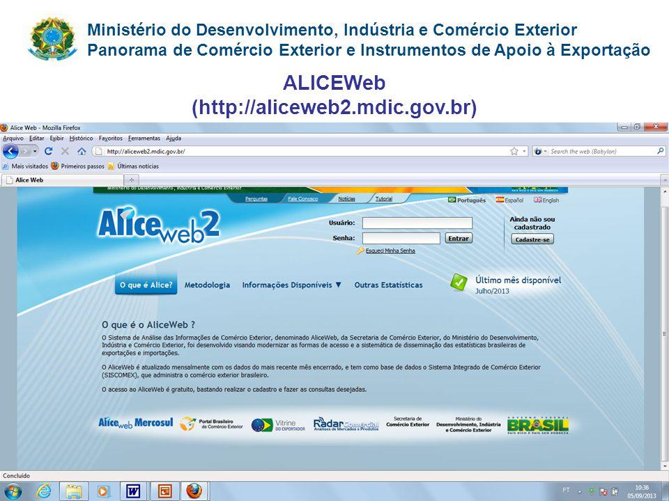 ALICEWeb (http://aliceweb2.mdic.gov.br)