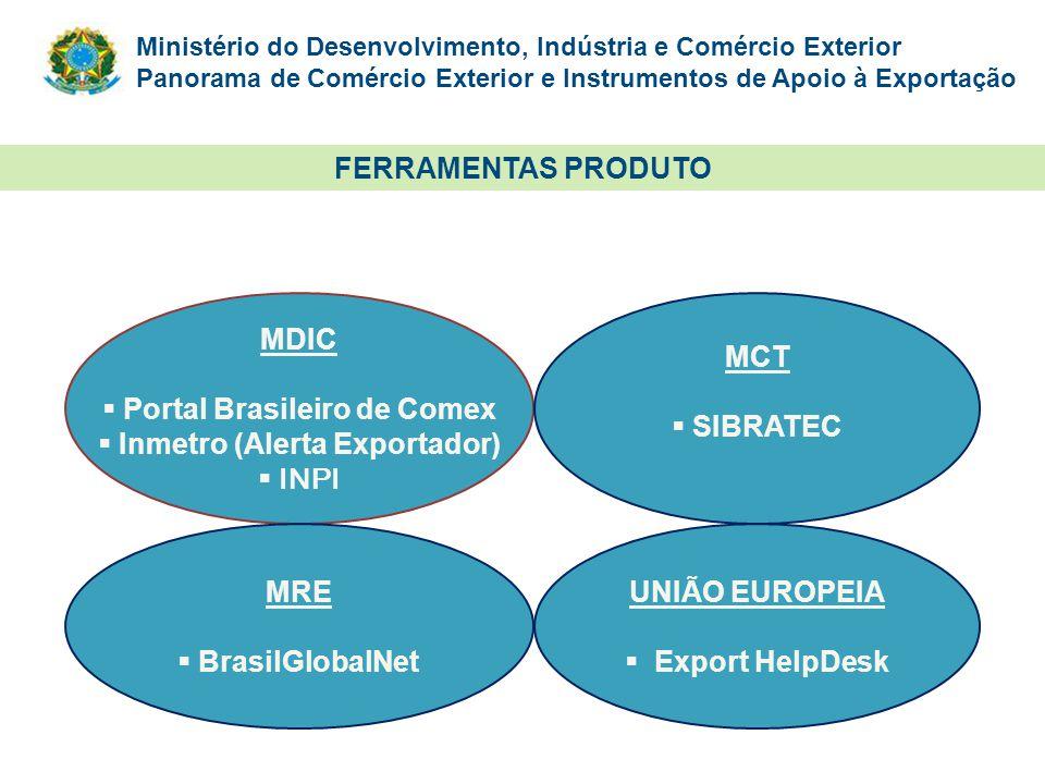Portal Brasileiro de Comex Inmetro (Alerta Exportador)