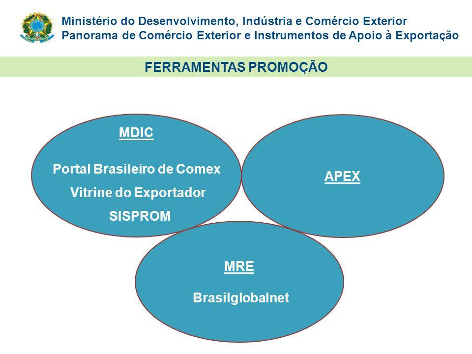 Portal Brasileiro de Comex