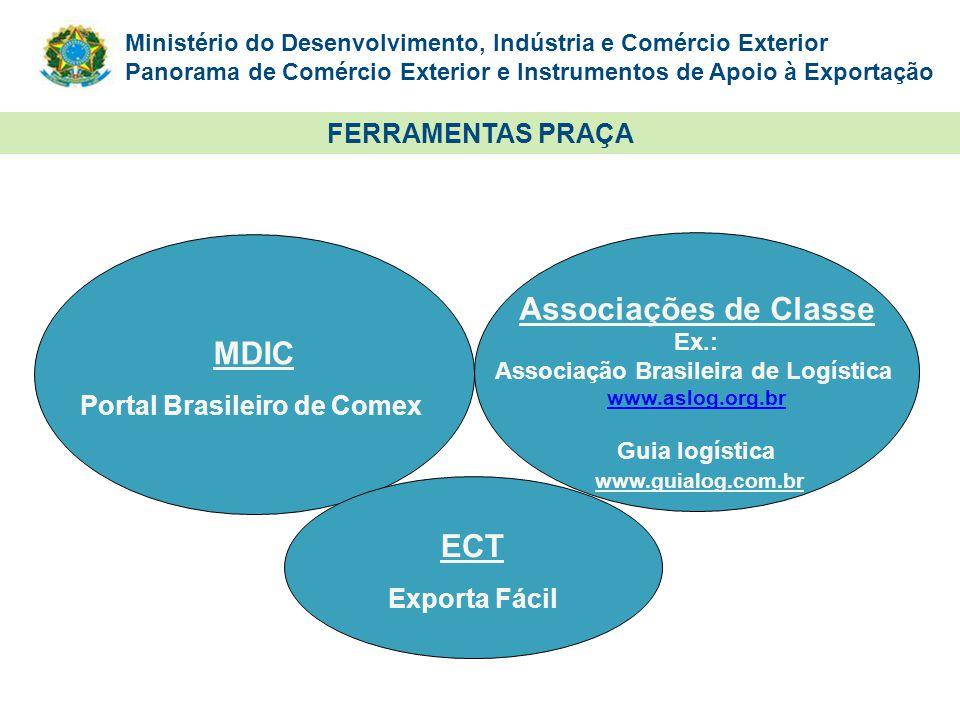 Portal Brasileiro de Comex Associação Brasileira de Logística
