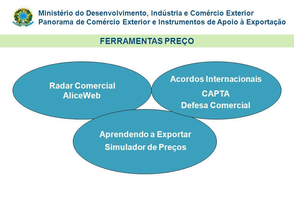 Radar Comercial AliceWeb Acordos Internacionais CAPTA