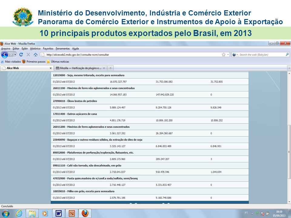 10 principais produtos exportados pelo Brasil, em 2013