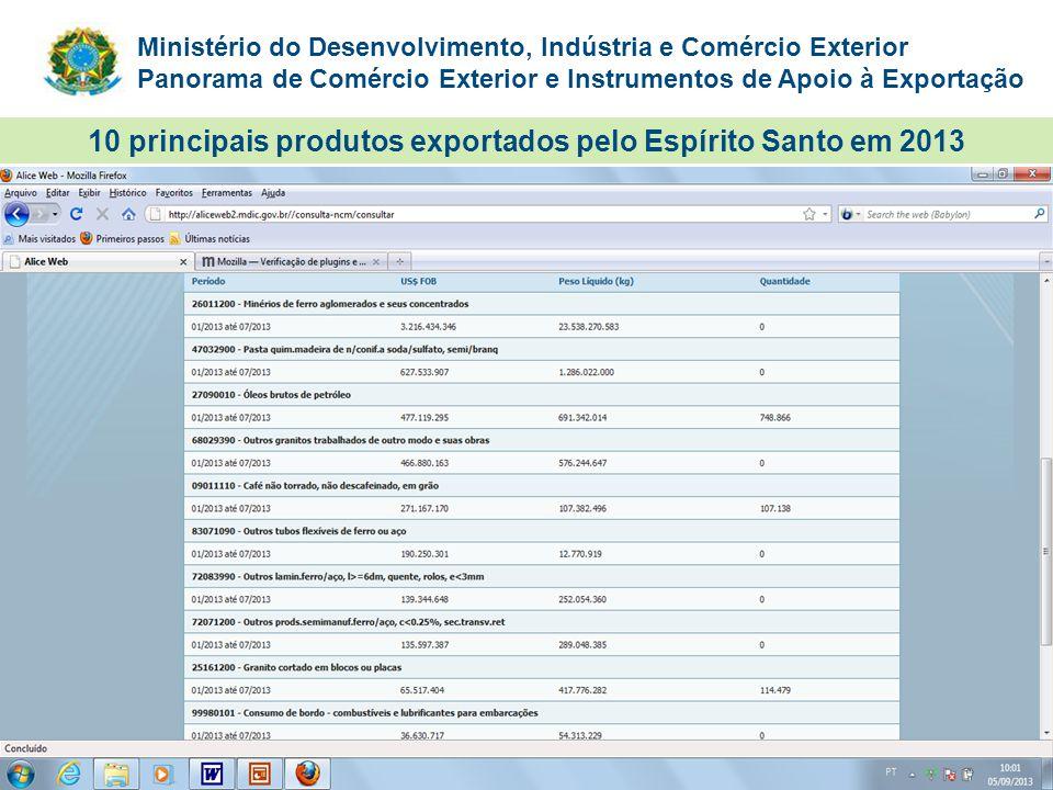 10 principais produtos exportados pelo Espírito Santo em 2013