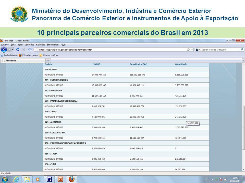10 principais parceiros comerciais do Brasil em 2013