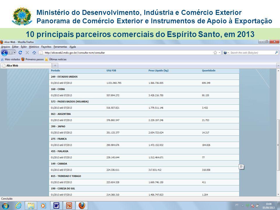 10 principais parceiros comerciais do Espírito Santo, em 2013
