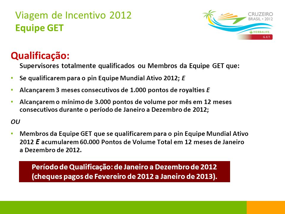 Viagem de Incentivo 2012 Equipe GET